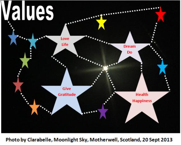 Clarabelle Values