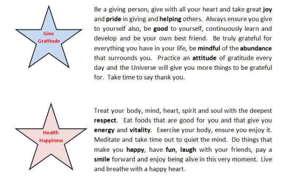 Give-Gratitude Health-Happiness Value Meaning