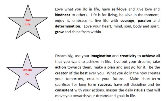 Love-Life Dream-Do Values Meaning