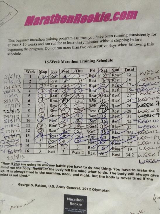 Loch Ness Marathon Training Plan