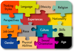 Diversity at workplace: how to use poetry for improving communication and interculturaldifferences